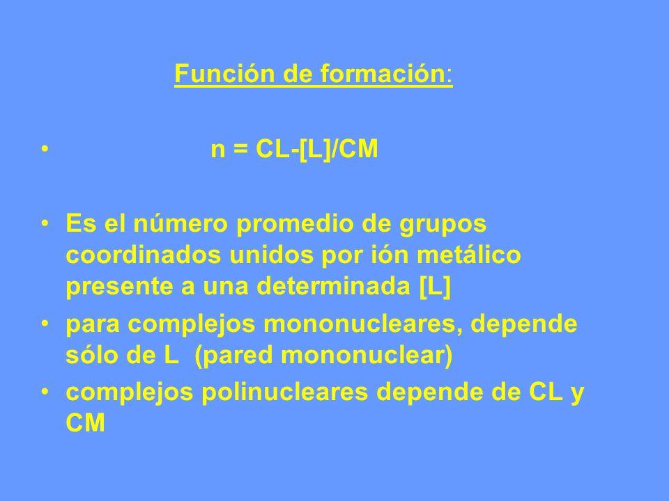 Función de formación: n = CL-[L]/CM. Es el número promedio de grupos coordinados unidos por ión metálico presente a una determinada [L]